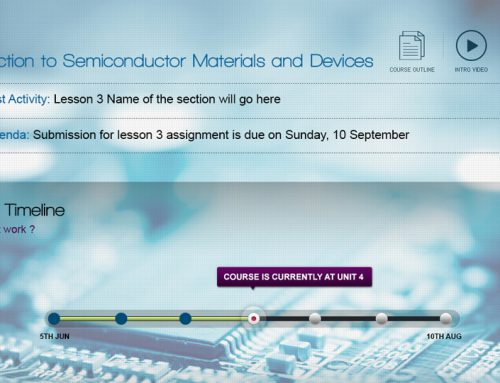 Introduction to Semiconductor Materials and Devices
